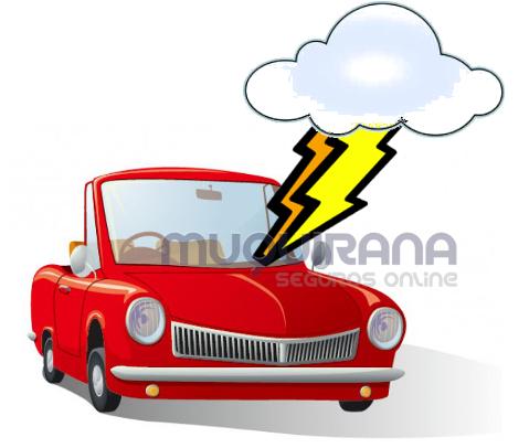 Cobertura de queda de raio para seguro de carro não tem franquia