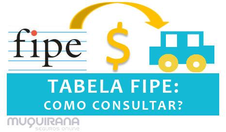 TABELA FIPE - COMO CONSULTAR E USAR - VÍDEO