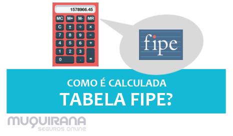 como é calculada a tabela fipe