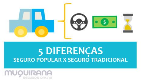 5 diferenças entre seguro popular e seguro auto tradicional